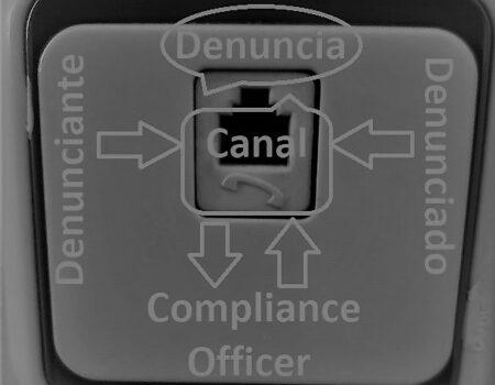 El Canal de denuncias como herramienta indispensable del Compliance y la protección del denunciante en los casos más graves.